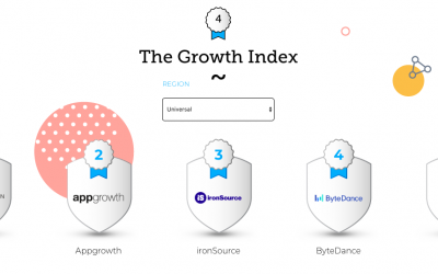 AppGrowth Gets Top Ranking in Appsflyer's Bi-Annual Performance Index